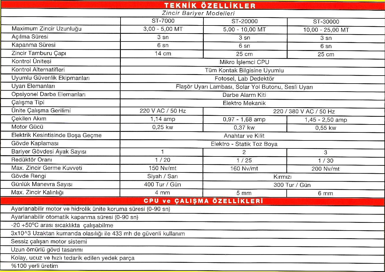 Zincir Bariyer Teknik Özellikleri